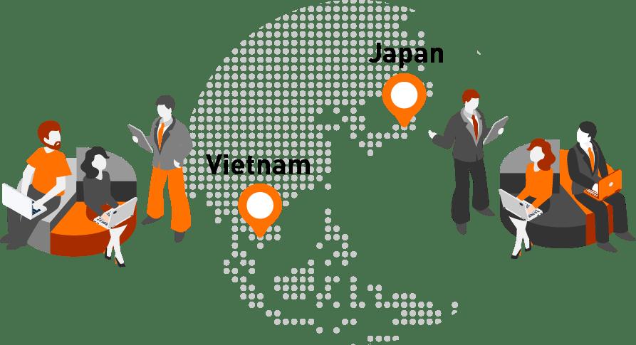 デジタルマーケティングに特化した国内外の開発組織